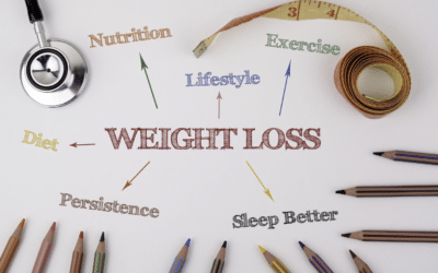 7 Evidence-Based Weight Loss Tips